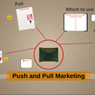 Push and pull marketing