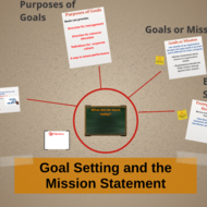 Goal Setting and the Mission Statement