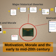 Motivation, Morale and the early to mid-20th Century