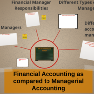 Financial Accounting as compared to Managerial Accounting