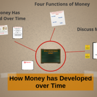 How Money has Developed over Time