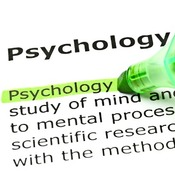 AP Psychology Unit I - History & Approaches