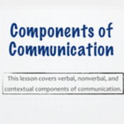 Components of Communication: Connotation, Denotation, and Contextual Meaning