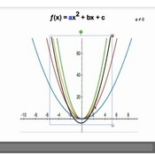 The Terms of a Quadratic Function