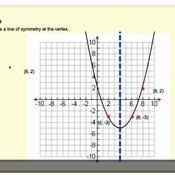 Identifying Parabolas