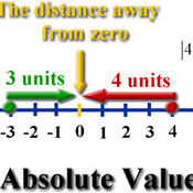 L5 Absolute Value and Adding Real Numbers