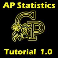 Spss tutorial: one way anova | research methods, program.