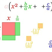 A2.4.5 Completing the Square