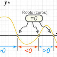 A2.5.4 Polynomials - Roots and Graphing