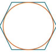 Inscribed and Circumscribed Polygons and Circles