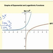 Graphs of Logarithmic and Exponential Functions