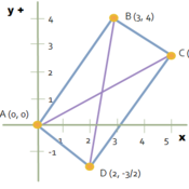 Coordinate Geometry of Rectangles Tutorials, Quizzes, and Help ...