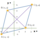 Coordinate Geometry of Rhombi