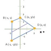 Coordinate Geometry of Isosceles Trapezoids