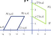 Transformations/Rotations of Geometric Figures