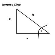 Inverse Sine