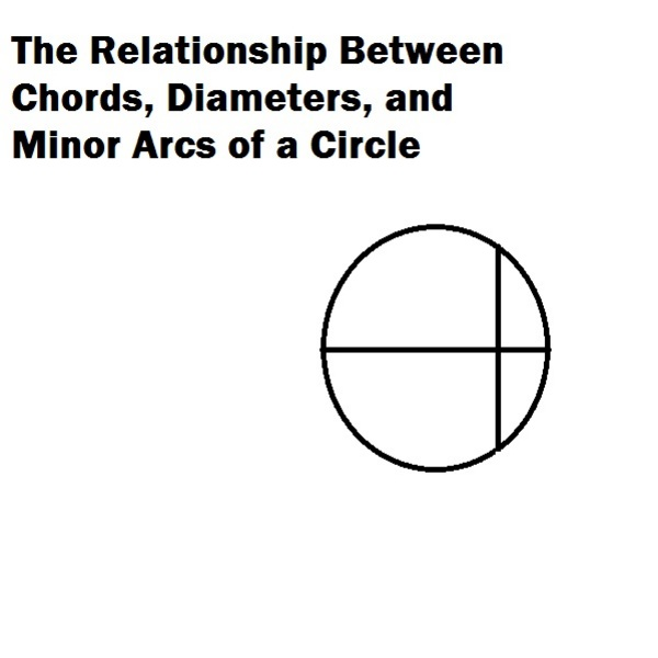 The Relationship Between Chords, Diameters, and Minor Arcs of a Circle