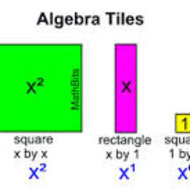 Introduction to Algebra (Area) Tiles