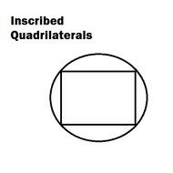 Inscribed Quadrilaterals