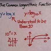 The Common Logarithmic Function