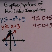 Graphing Systems of Non-Linear Inequalities Tutorials, Quizzes ...