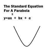 The Standard Equation For A Parabola