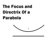 The Focus and Directrix Of a Parabola