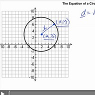 Deriving the Equation For The Circle
