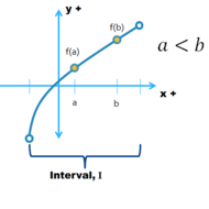 Increasing and Decreasing Function Intervals