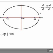 Finding The Equation For An Ellipse Tutorials, Quizzes