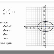 Graphing An Ellipse