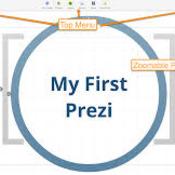 Level Six - Class Prezi Project