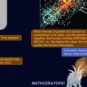 Introduction to Exponential Decay