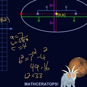 Finding The Equation For An Ellipse