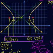 The Foci and Vertices of a Hyperbola