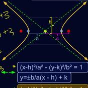 The Asymptotes Of A Hyperbola