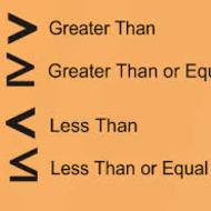 Writing & Solving Inequalities