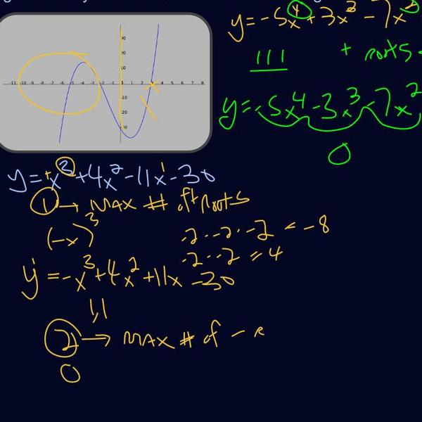 Decartes' Rule Of Signs