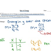 Unit 1.2 Lesson #3 Rate of Change