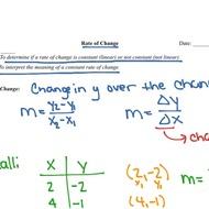 Unit 1.2 Lesson #3 Rate of Change