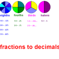 Add Whole Numbers and Decimals, 2-5, 5th