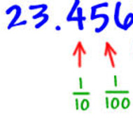 Graph with Decimal Numbers, 2-9, 5th