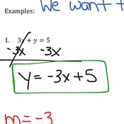Unit 1.2 Lesson #6 Part 1 Graphing By Rearranging