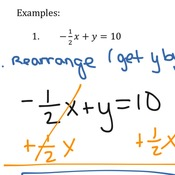 Unit 1.2 Lesson #6 Part 2 Graphing By Rearranging