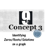 Chapter 9a, Concept 3 - Identifying Zeros/Roots/Solutions on a Graph