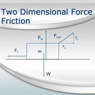 2D Forces
