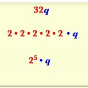 Different Representations of Monomials