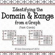 2-15 Domain & Range of Lines and Rays
