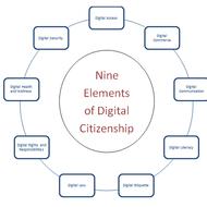Video Case Studies Digital Citizenship