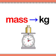 Finding Mass (using a balance)